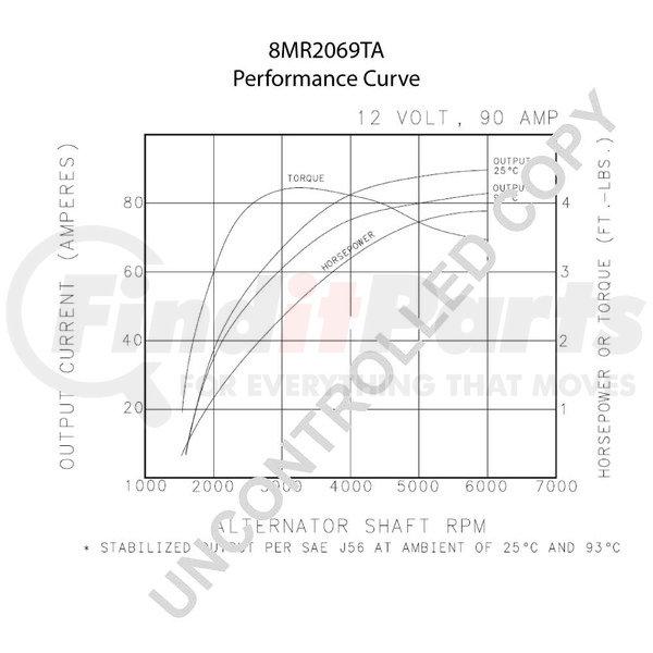 Arco 60122 Wiring Diagram